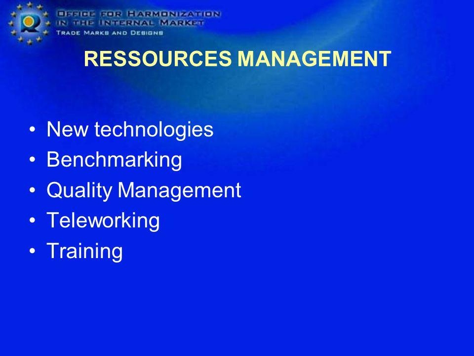 RESSOURCES MANAGEMENT