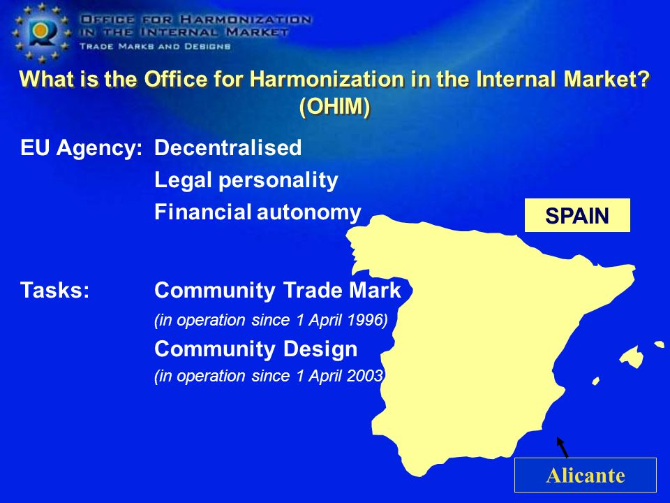 What is the Office for Harmonization in the Internal Market