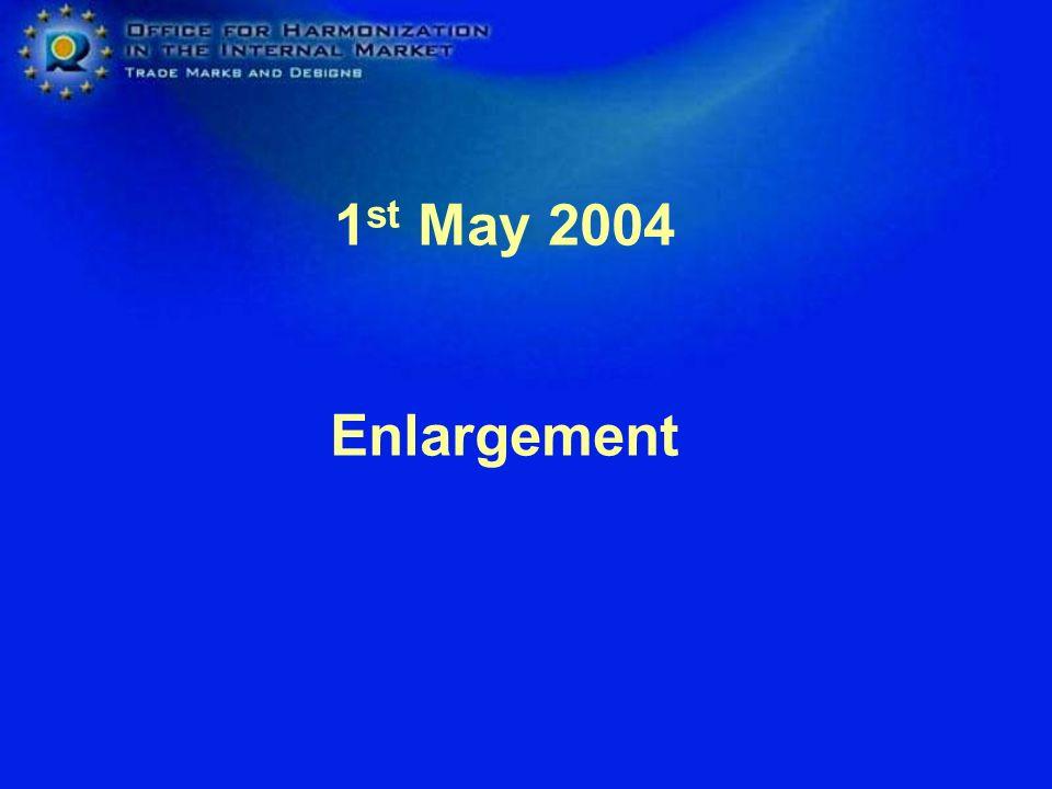 1st May 2004 Enlargement