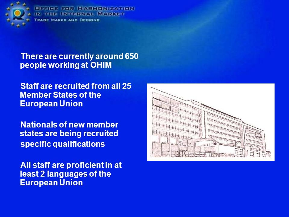 There are currently around 650 people working at OHIM