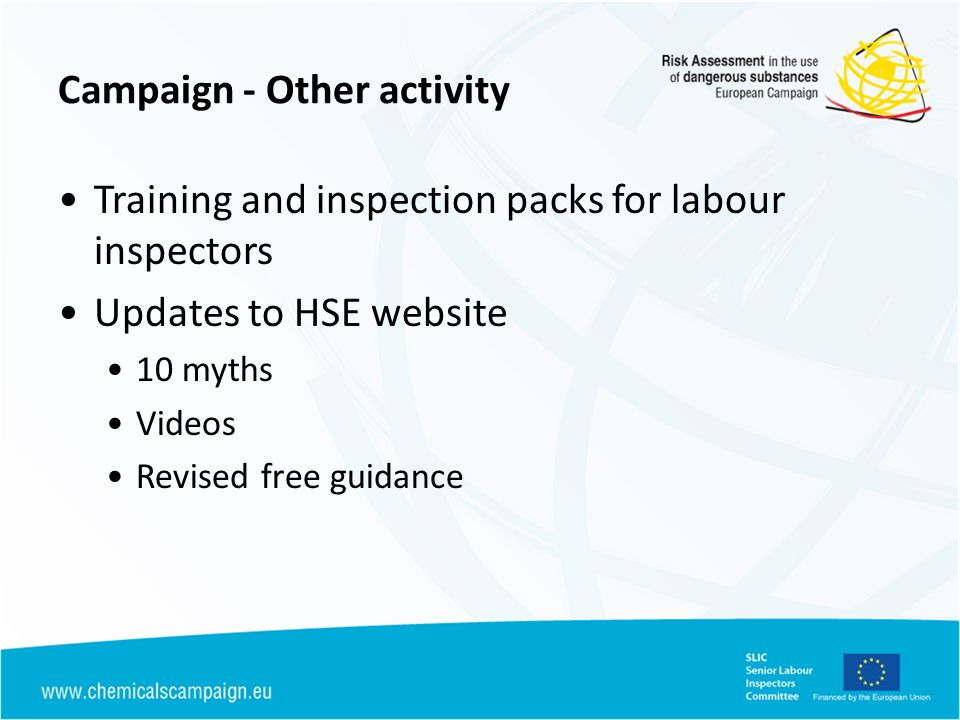 Campaign - Other activity