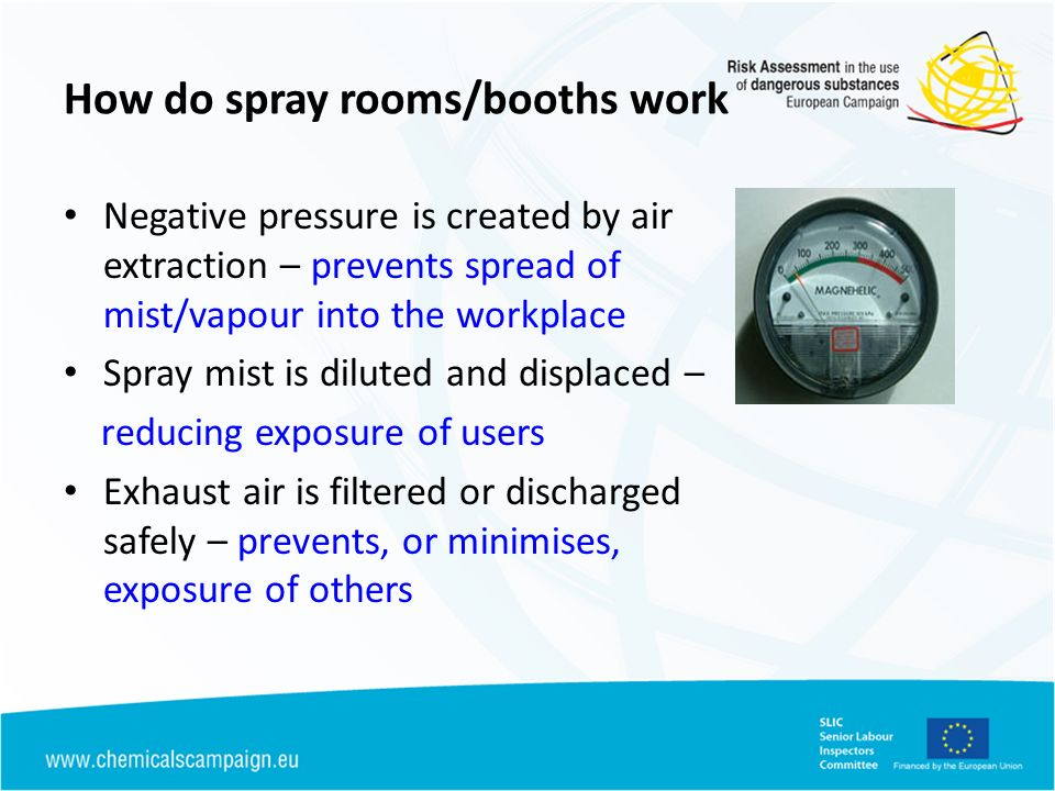 How do spray rooms/booths work