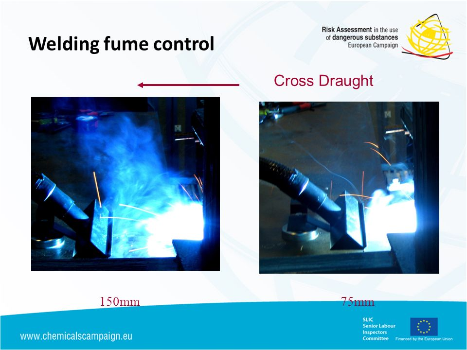 Welding fume control Cross Draught 150mm 75mm