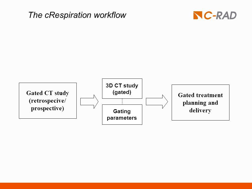 The cRespiration workflow
