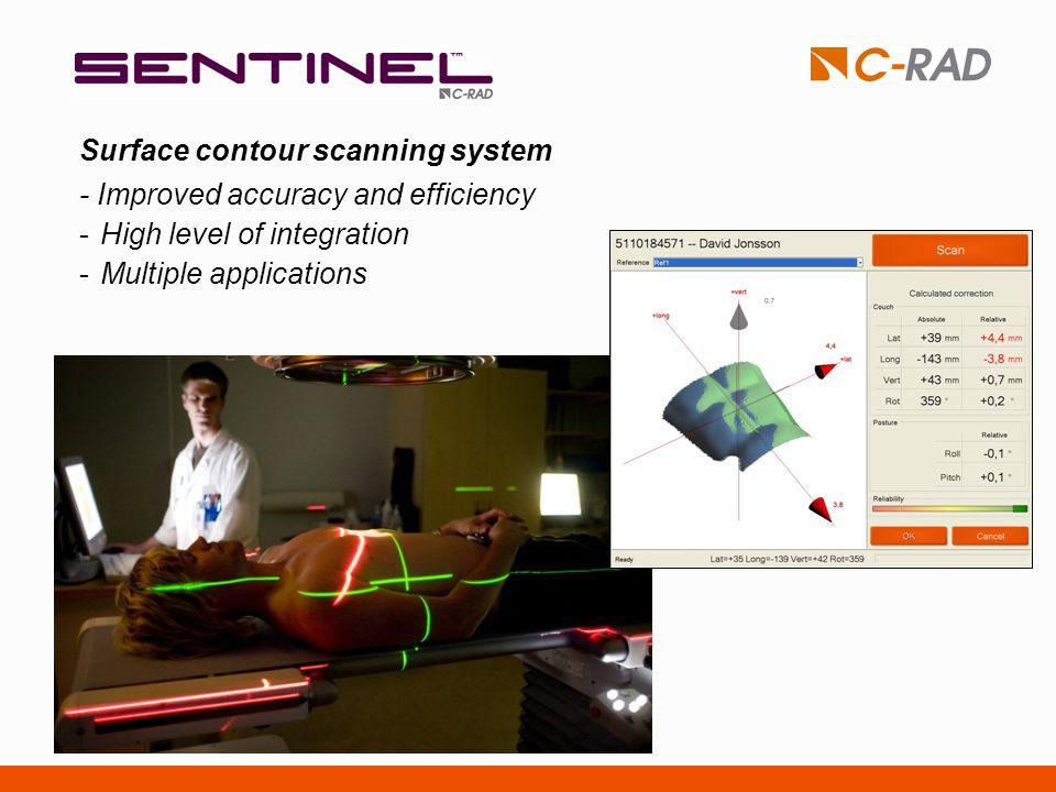 Surface contour scanning system