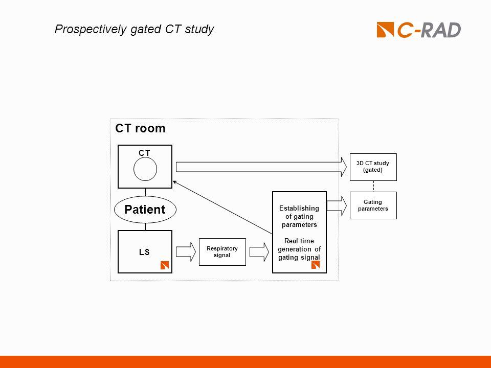 Prospectively gated CT study