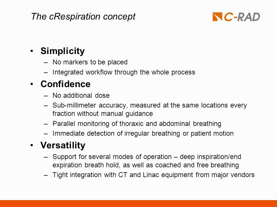 The cRespiration concept