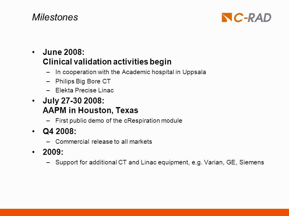 Milestones June 2008: Clinical validation activities begin
