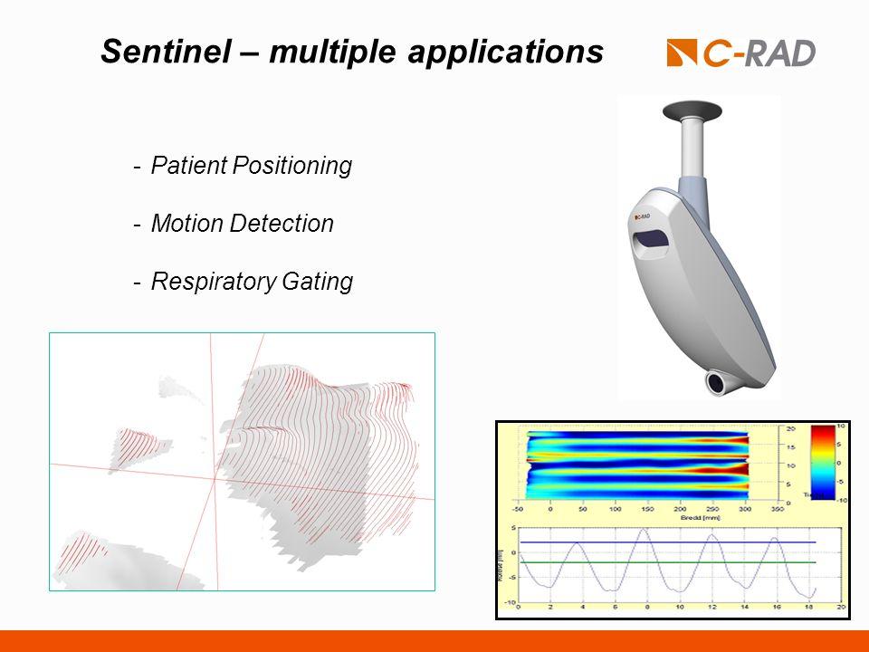 Sentinel – multiple applications