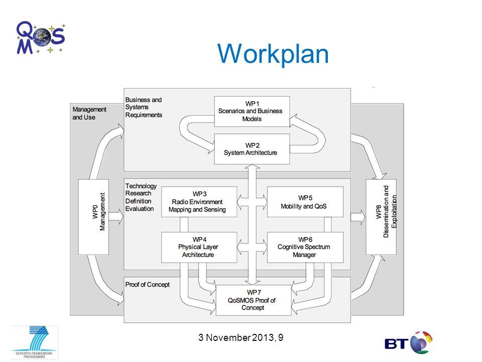 Workplan 22 March 2017, 9