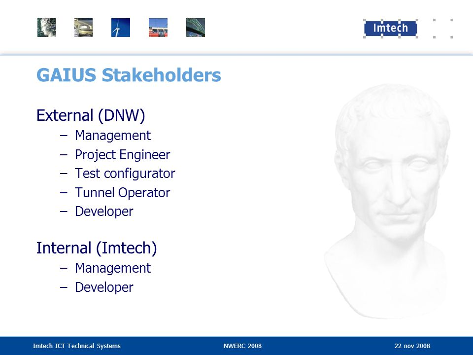 GAIUS Stakeholders External (DNW) Internal (Imtech) Management