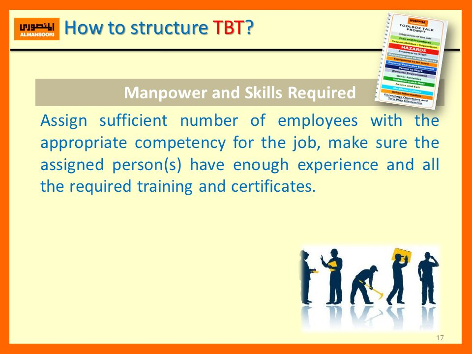 Manpower and Skills Required