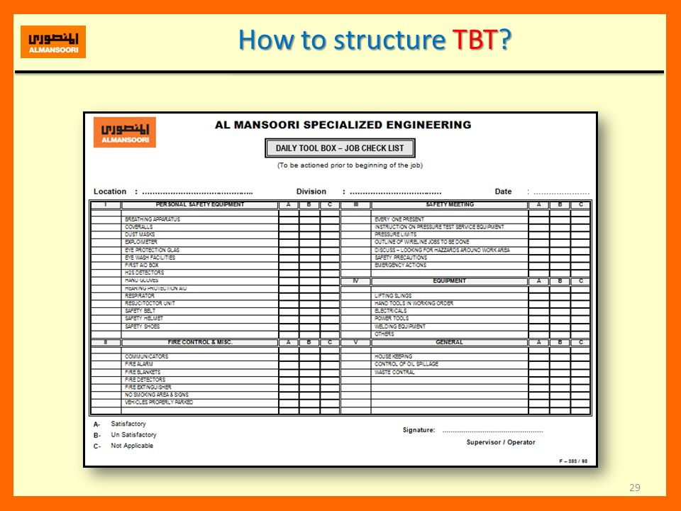 How to structure TBT