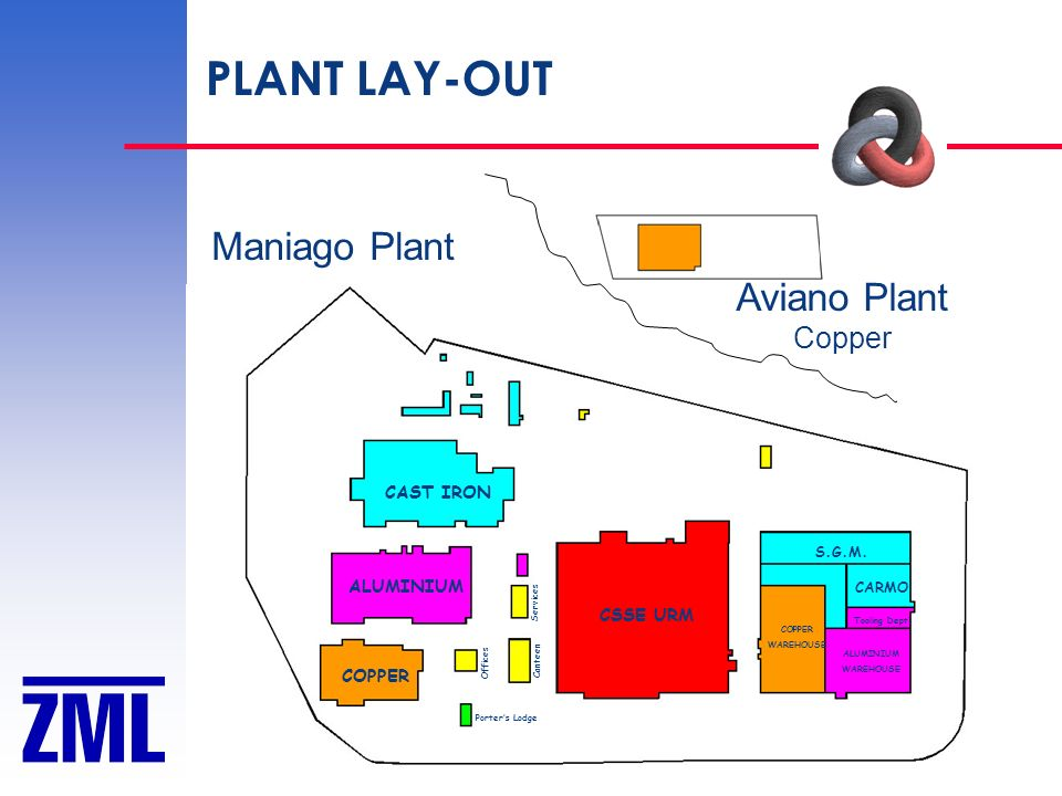 PLANT LAY-OUT Maniago Plant Aviano Plant Copper CAST IRON ALUMINIUM