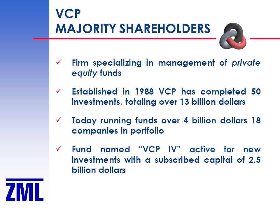 MAJORITY SHAREHOLDERS