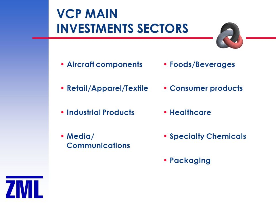 VCP MAIN INVESTMENTS SECTORS Aircraft components Foods/Beverages