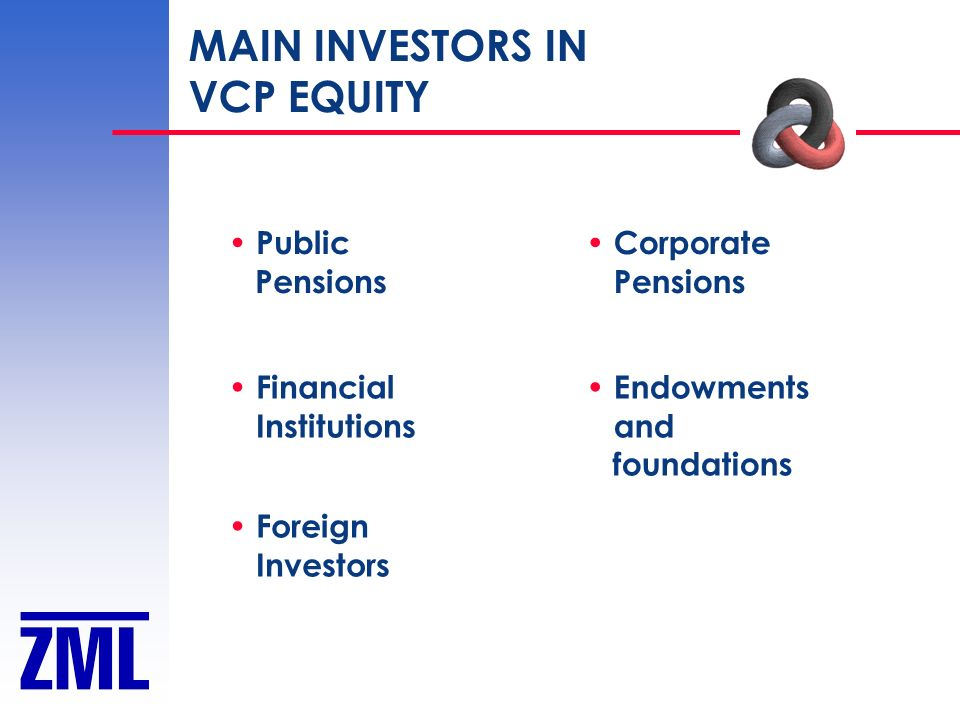 MAIN INVESTORS IN VCP EQUITY Public Pensions Corporate Pensions