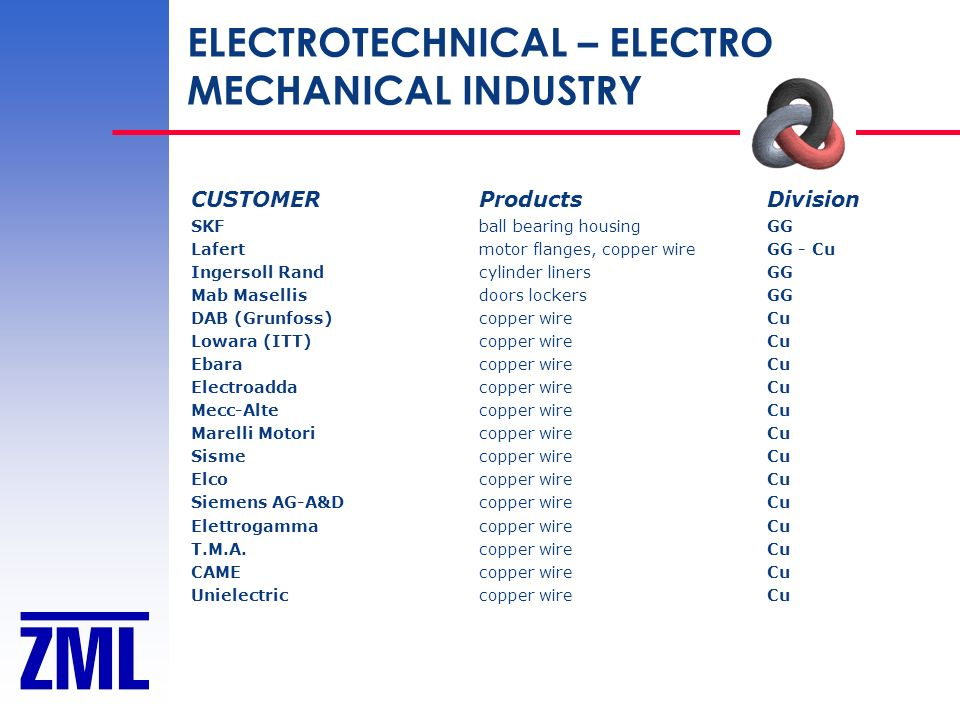 ELECTROTECHNICAL – ELECTRO MECHANICAL INDUSTRY