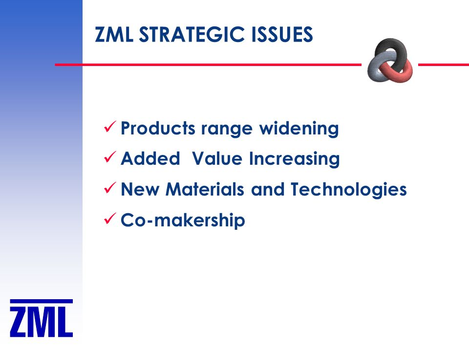 ZML STRATEGIC ISSUES Products range widening Added Value Increasing