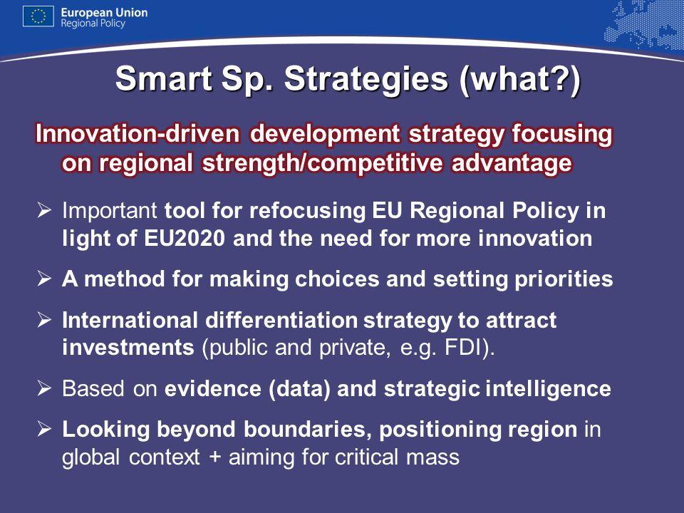 Smart Sp. Strategies (what )