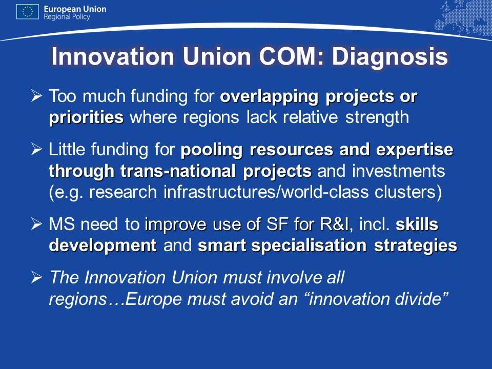 Innovation Union COM: Diagnosis
