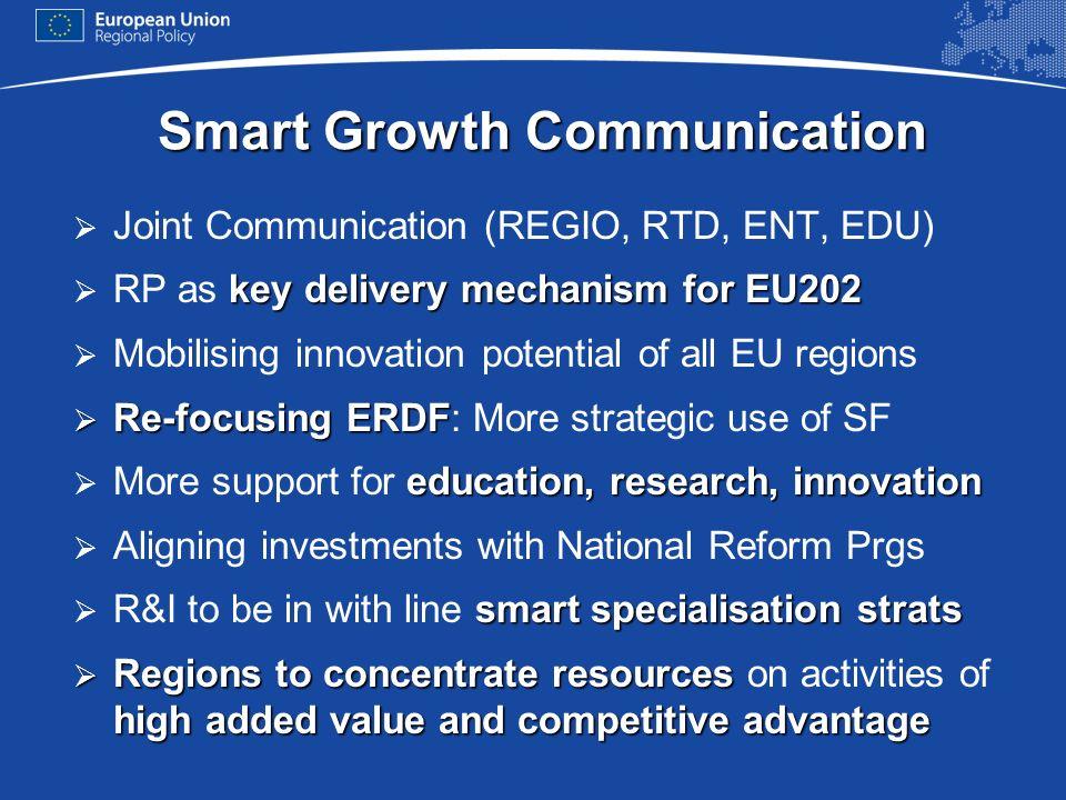Smart Growth Communication