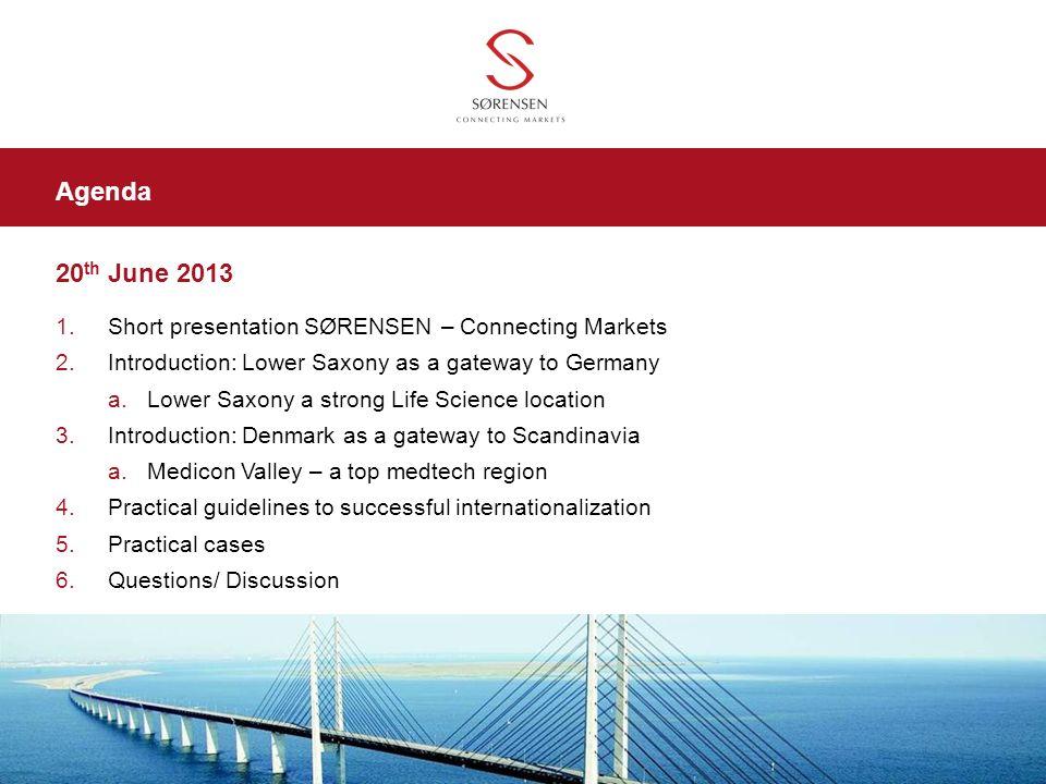 Agenda 20th June 2013 Short presentation SØRENSEN – Connecting Markets