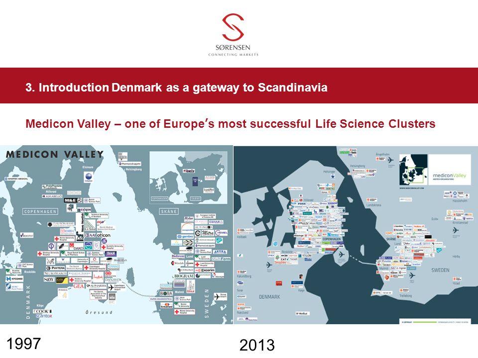 1997 2013 3. Introduction Denmark as a gateway to Scandinavia
