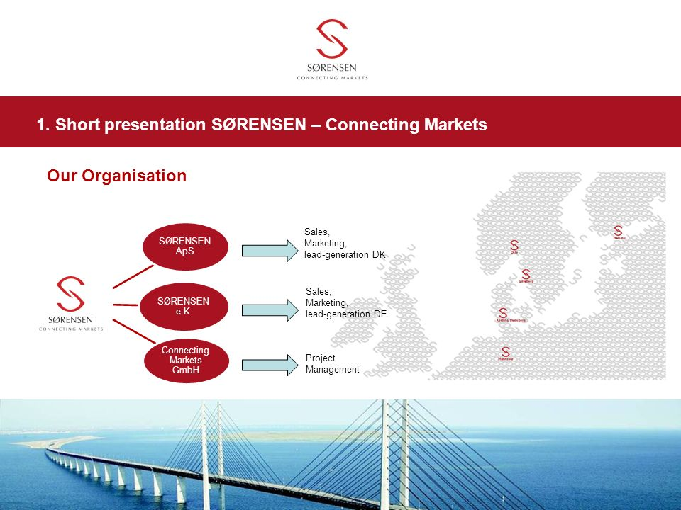 Connecting Markets GmbH