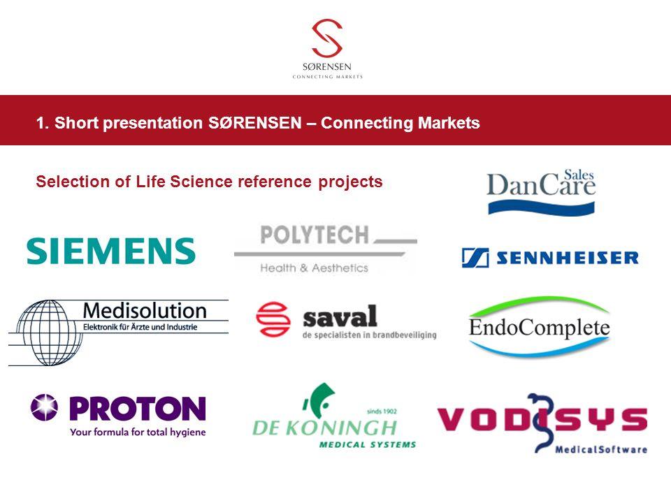 1. Short presentation SØRENSEN – Connecting Markets