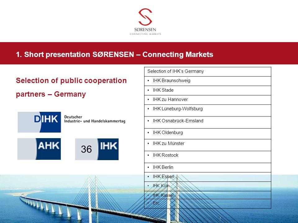 36 1. Short presentation SØRENSEN – Connecting Markets