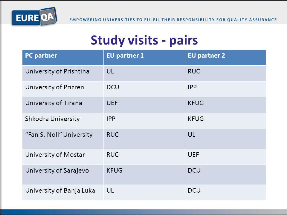Study visits - pairs PC partner EU partner 1 EU partner 2