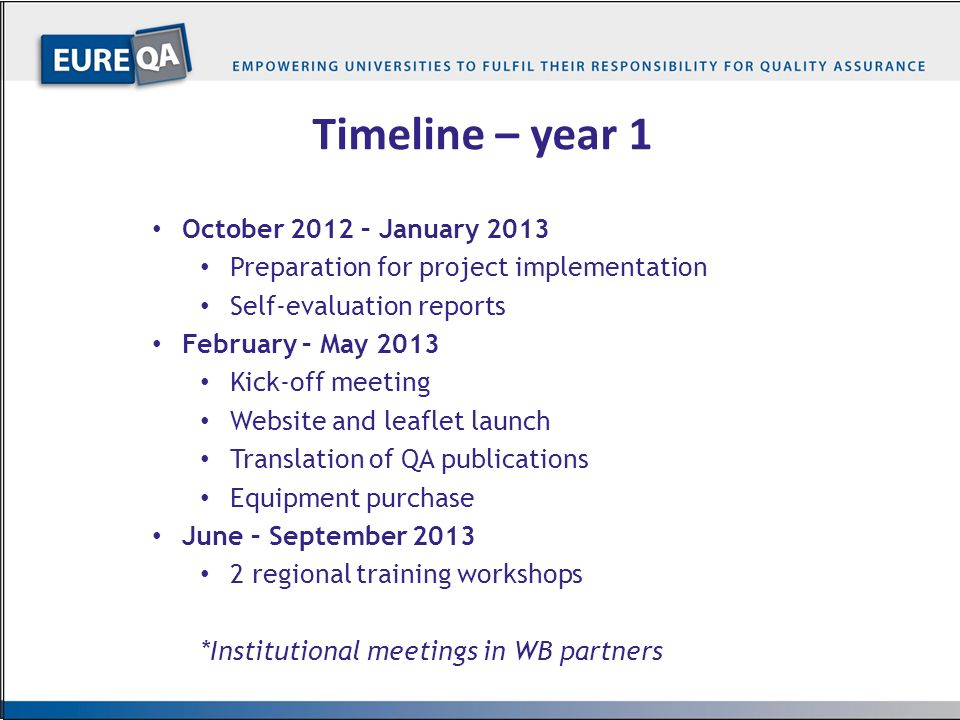 Timeline – year 1 October 2012 – January 2013