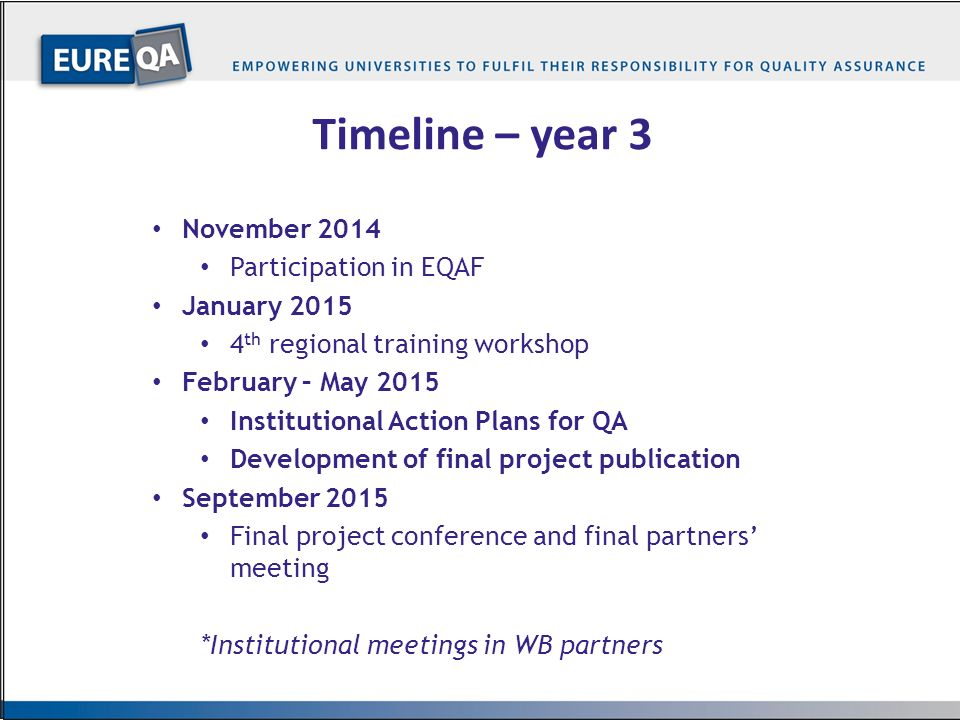 Timeline – year 3 November 2014 Participation in EQAF January 2015