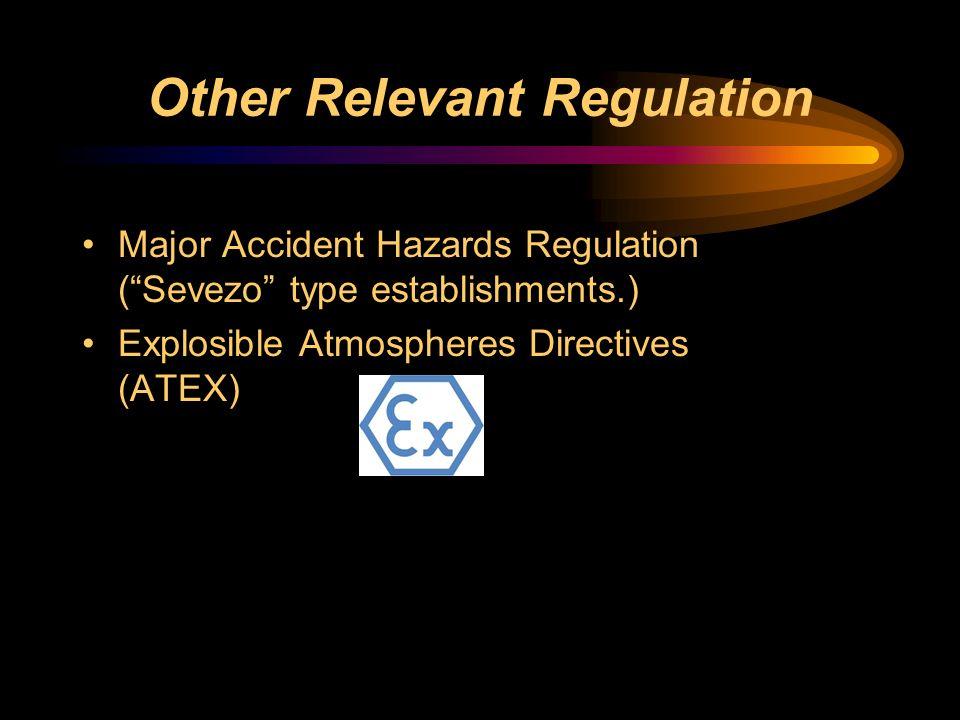 Other Relevant Regulation