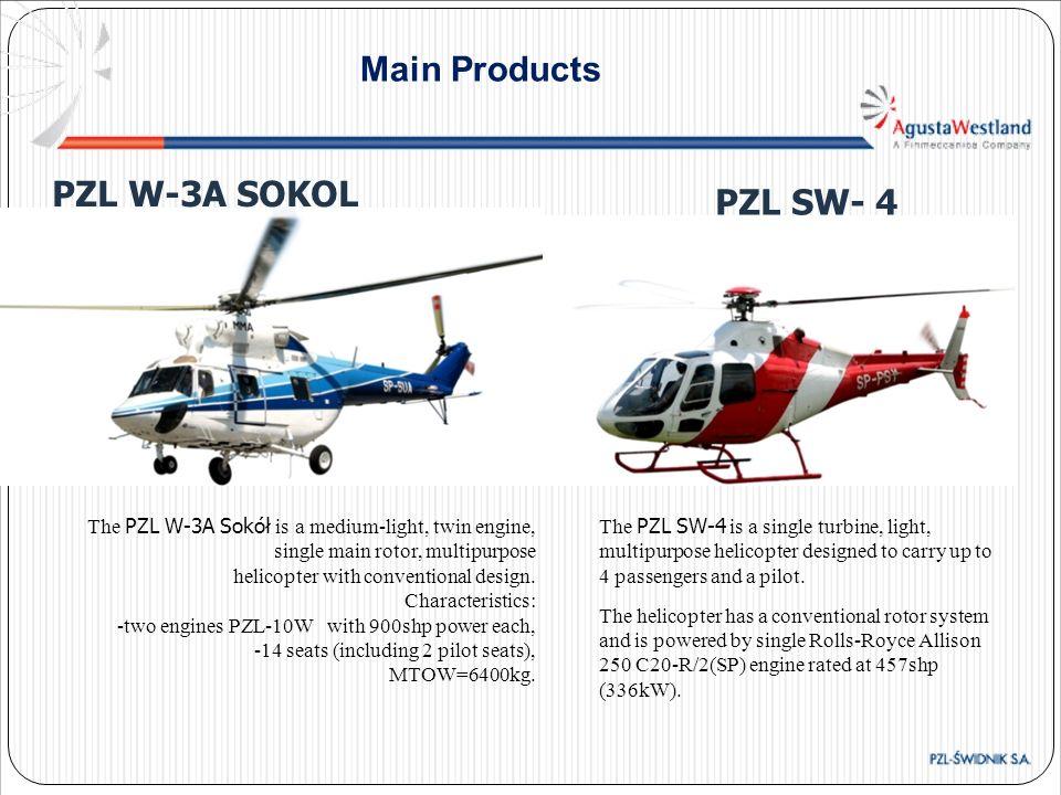 Main Products PZL W-3A SOKOL PZL SW- 4