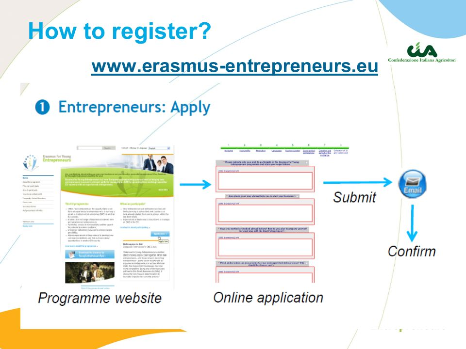 How to register www.erasmus-entrepreneurs.eu