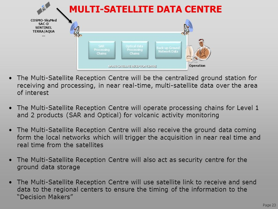 MULTI-SATELLITE DATA CENTRE MULTI-SATELLITE RECEPTION CENTRE
