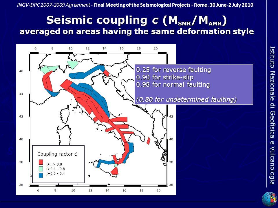 Seismic coupling c (MSMR/MAMR)