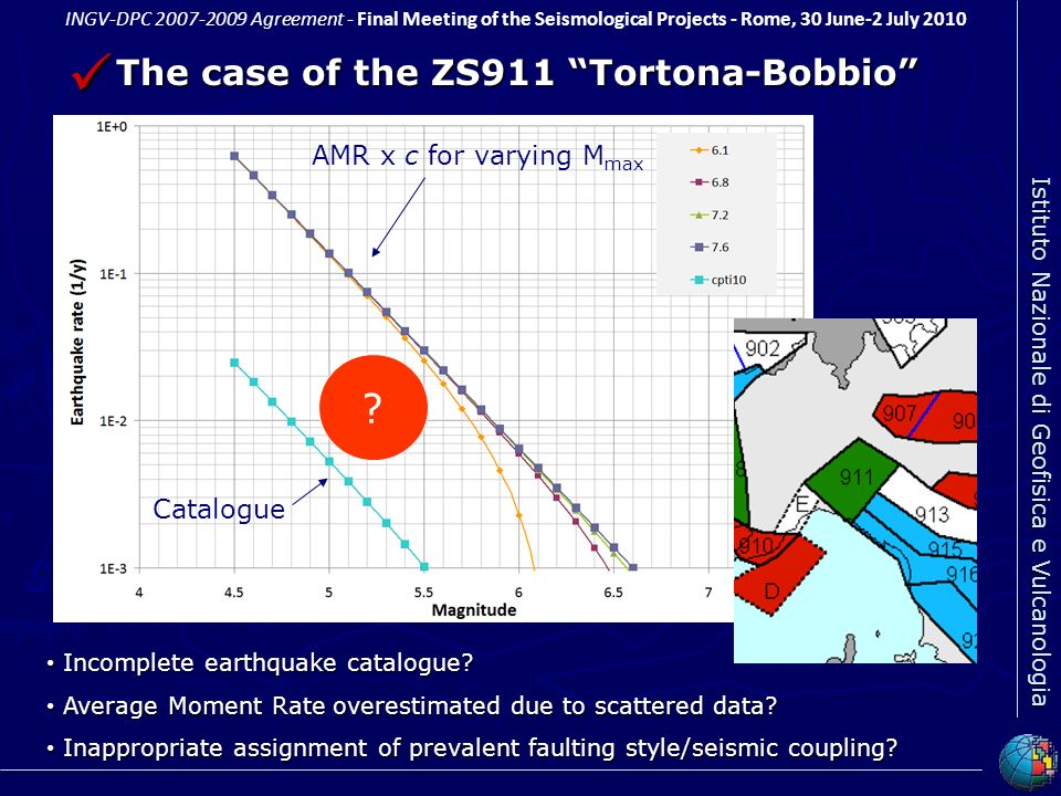 The case of the ZS911 Tortona-Bobbio