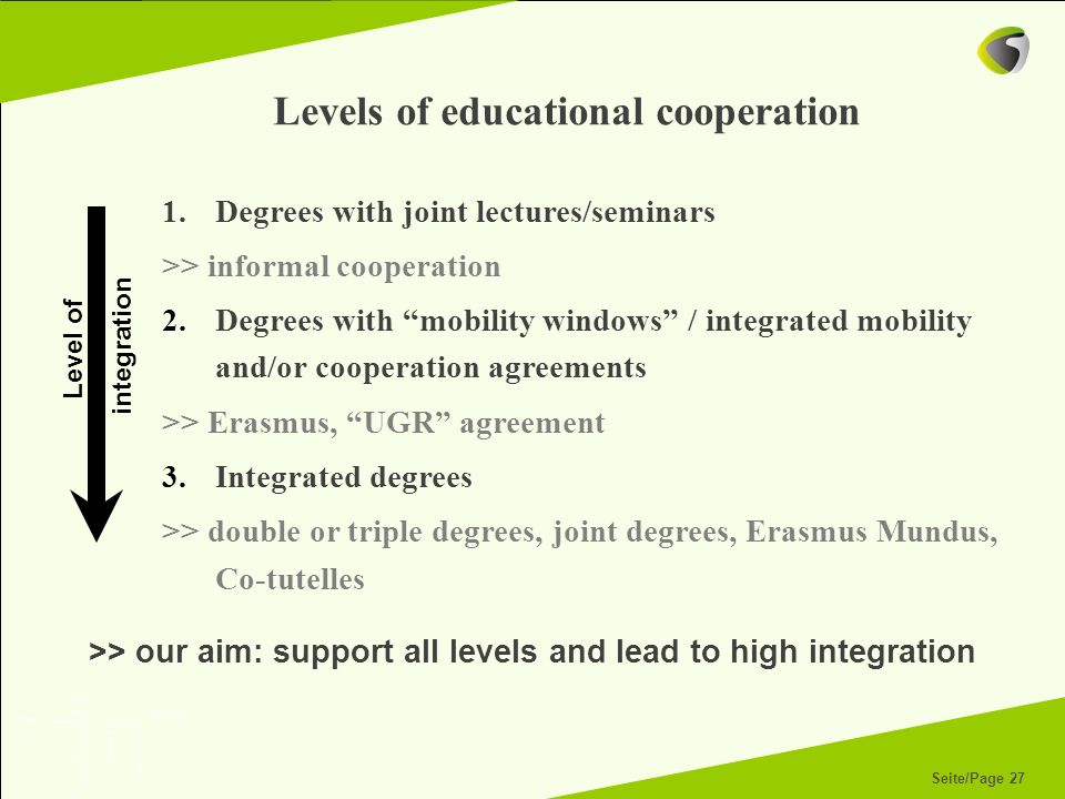 Levels of educational cooperation