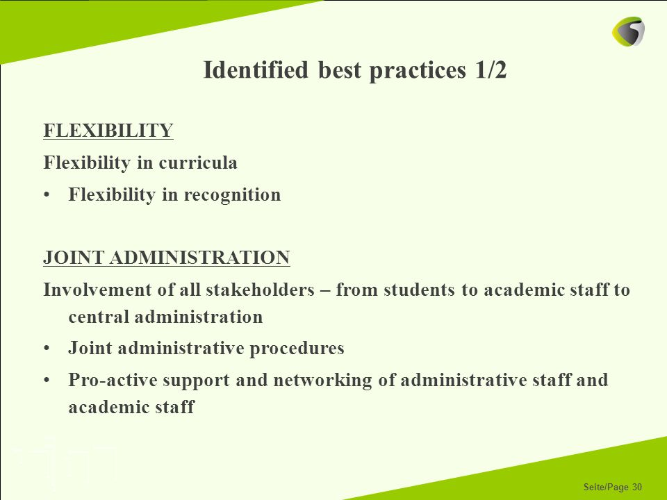 Identified best practices 1/2