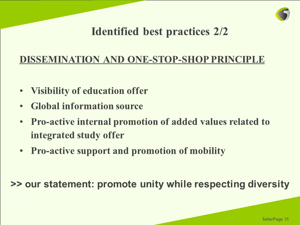 Identified best practices 2/2