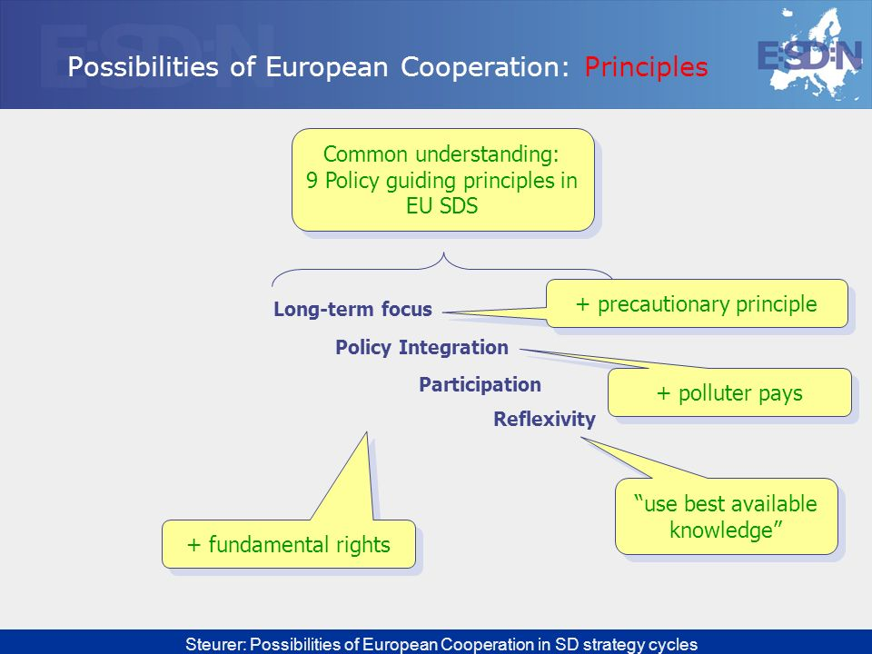 Possibilities of European Cooperation: Principles