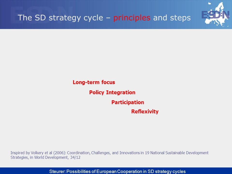 The SD strategy cycle – principles and steps