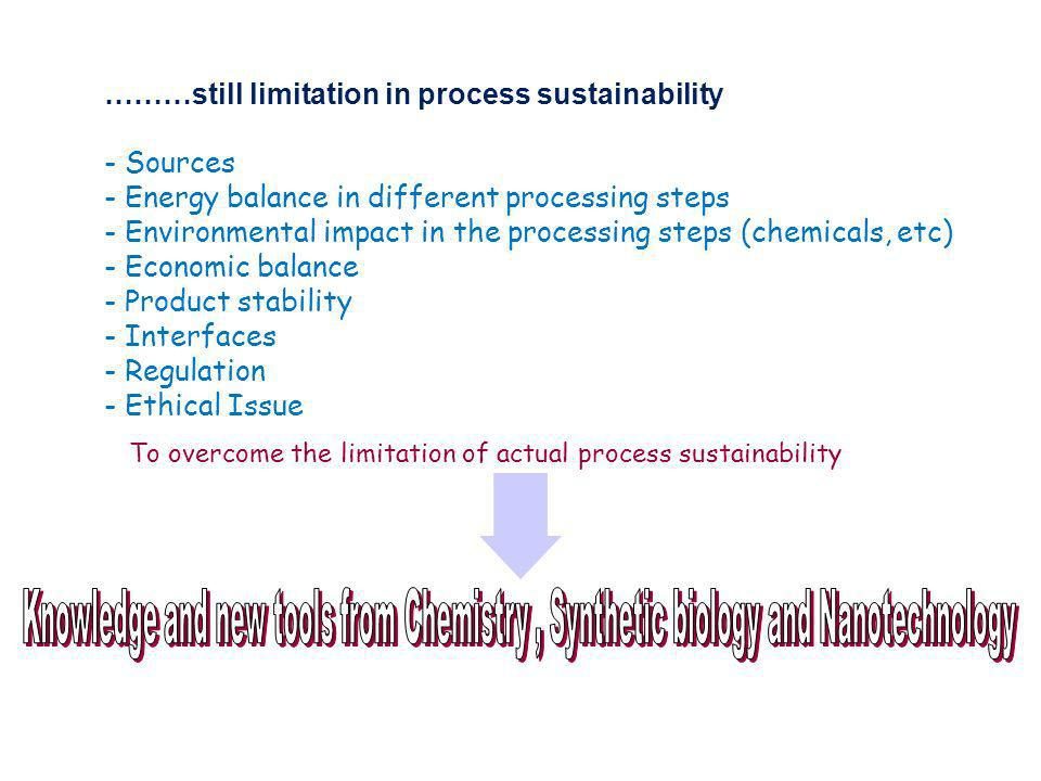 ………still limitation in process sustainability - Sources