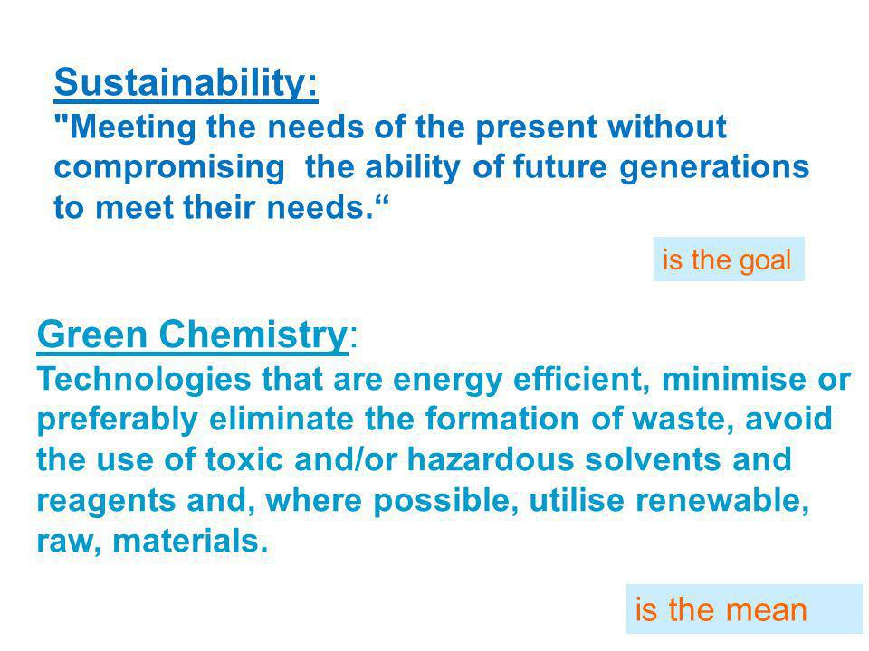 Sustainability: Green Chemistry: