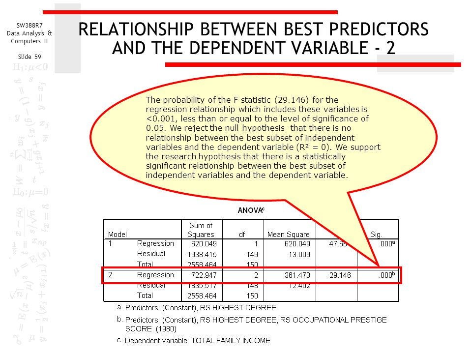 statistically significant relationship between variables is one in which