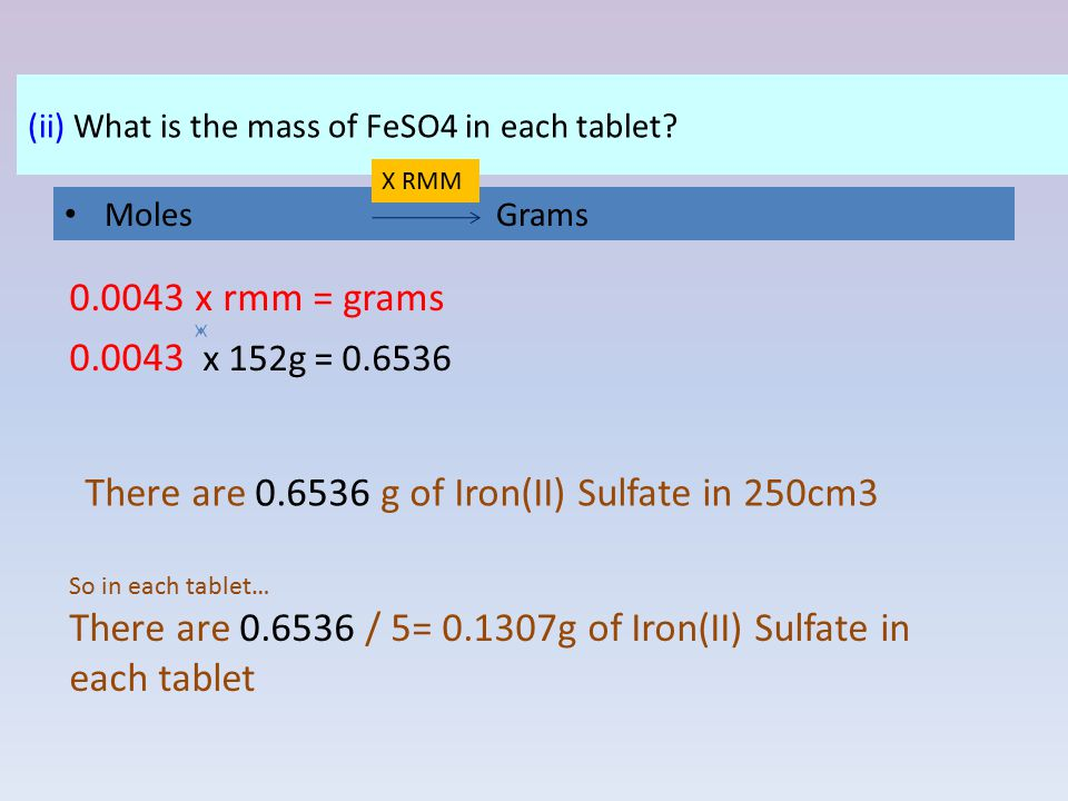 There are g of Iron(II) Sulfate in 250cm3