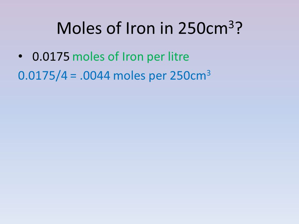 Moles of Iron in 250cm moles of Iron per litre